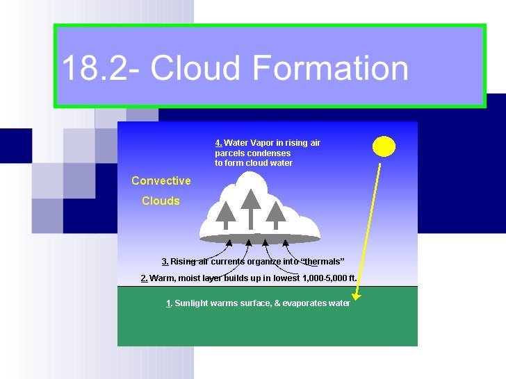 18.2- Cloud Formation