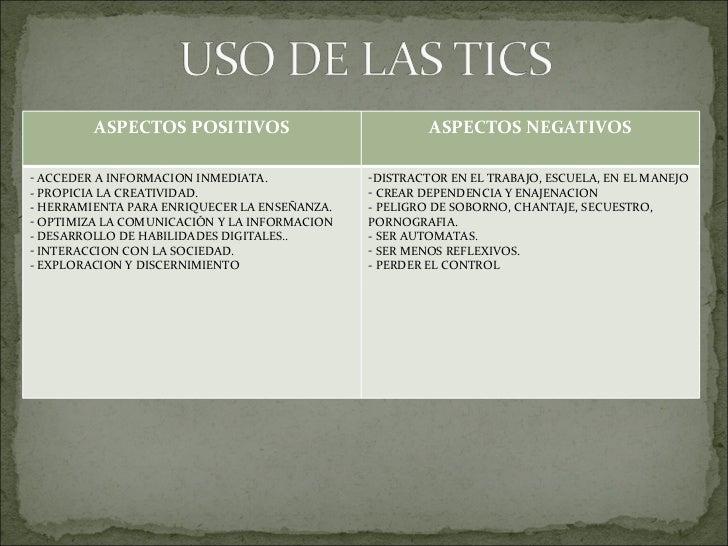 ASPECTOS POSITIVOS ASPECTOS NEGATIVOS <ul><li>ACCEDER A INFORMACION INMEDIATA. </li></ul><ul><li>- PROPICIA LA CREATIVIDAD...