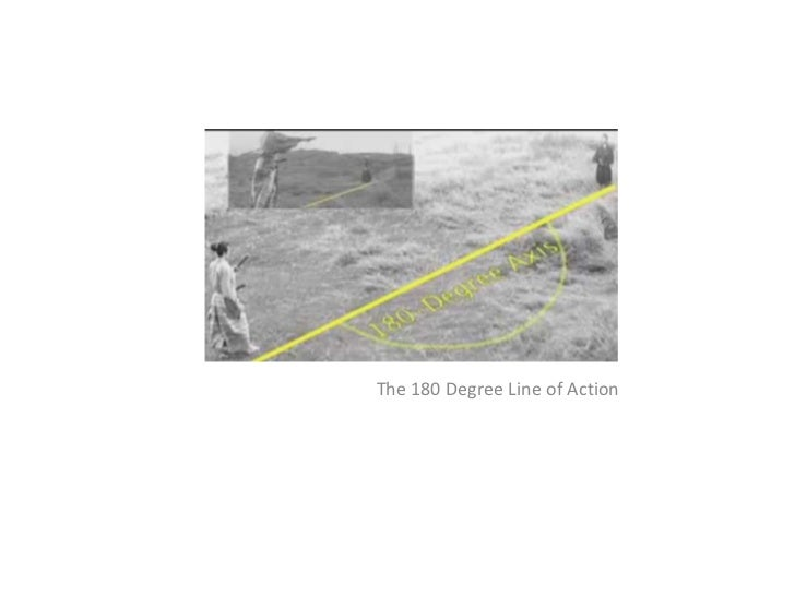 180 degree line of action activities
