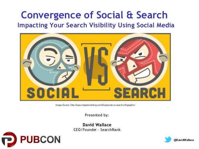 Convergence of Social & SearchImpacting Your Search Visibility Using Social Media            Image Source: http://www.mdga...