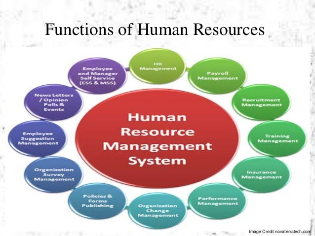 human resources department functions
