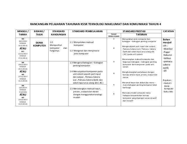RANCANGAN PELAJARAN TAHUNAN KSSR TEKNOLOGI MAKLUMAT DAN KOMUNIKASI TAHUN 4 MINGGU / TARIKH M2 (6/1/2014 HINGGA 10/1/2014) ...