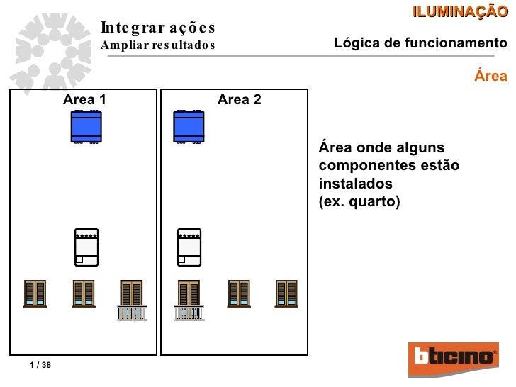 Área Area 1 Area 2 Lógica de funcionamento Área onde alguns componentes estão instalados (ex. quarto)