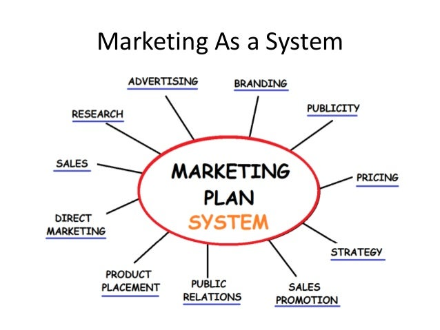develop marketing mix strategy Developing marketing strategy for electronic and mccarthy ' s four marketing mix model been instrumental in the formulation and development of marketing focused on the development of marketing strategies iitheoretical research.