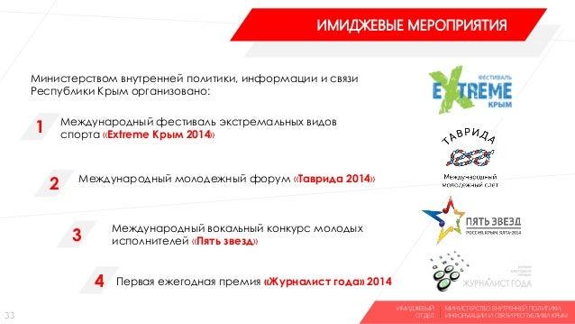 Мобильная связь в Крыму 2 15 Билайн, МТС, Win Mobile