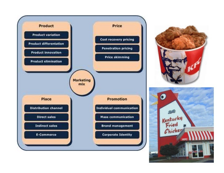 toyota marketing mix 4 ps case study