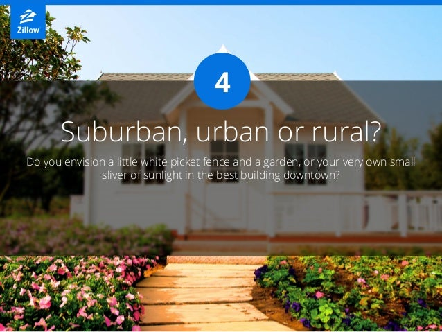 real urban and suburban issues Rural, urban, and suburban issues the area that group b chose to use is rural for the state of delaware rural was the best choice because delaware is mostly made up of rural areas.