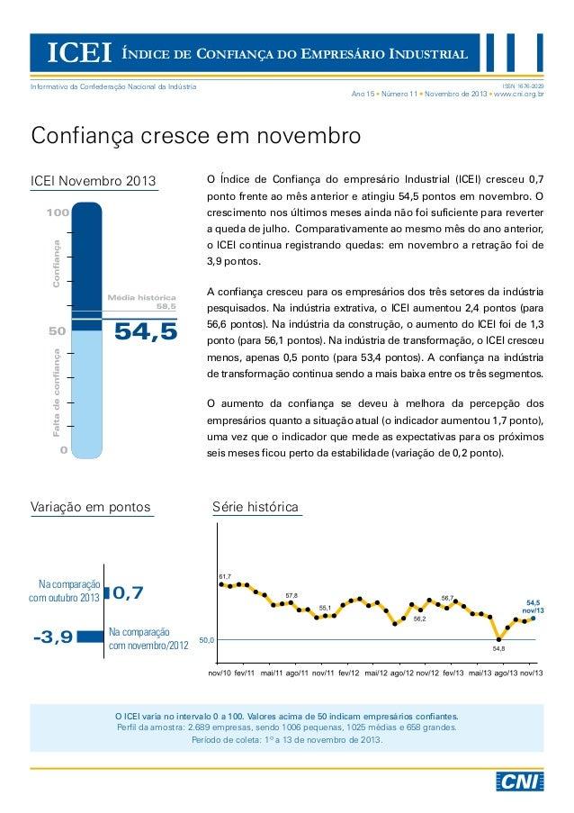 ICEI ÍNDICE DE CONFIANÇA DO EMPRESÁRIO INDUSTRIAL Informativo da Confederação Nacional da Indústria  ISSN 1676-2029  Ano 1...