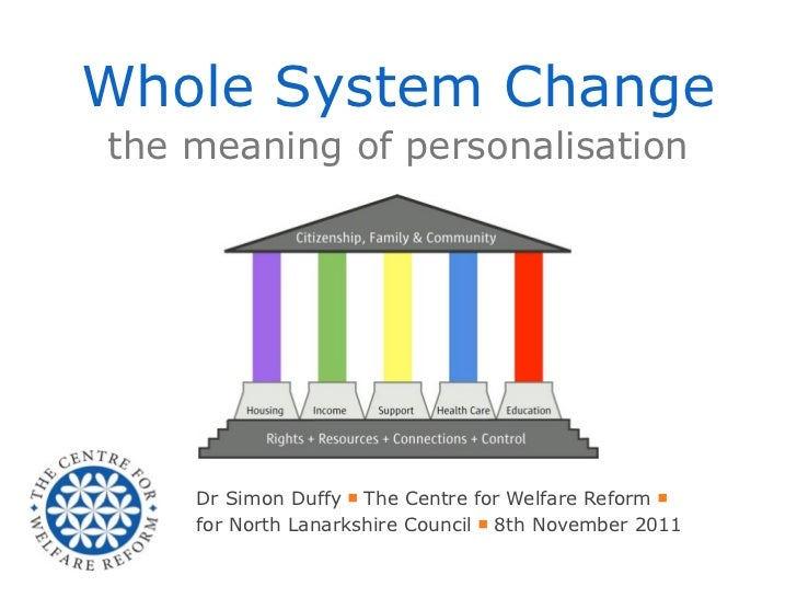 Whole System Changethe meaning of personalisation    Dr Simon Duffy ■ The Centre for Welfare Reform ■    for North Lanarks...