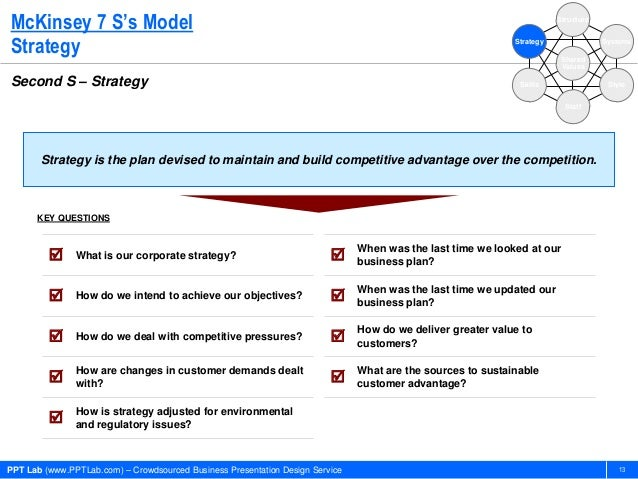 strategy mckinsey 7 model