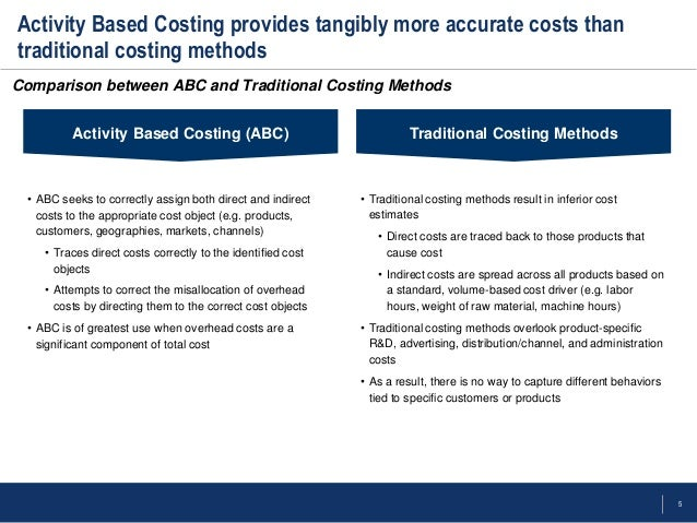 Activity-based Costing and Abc