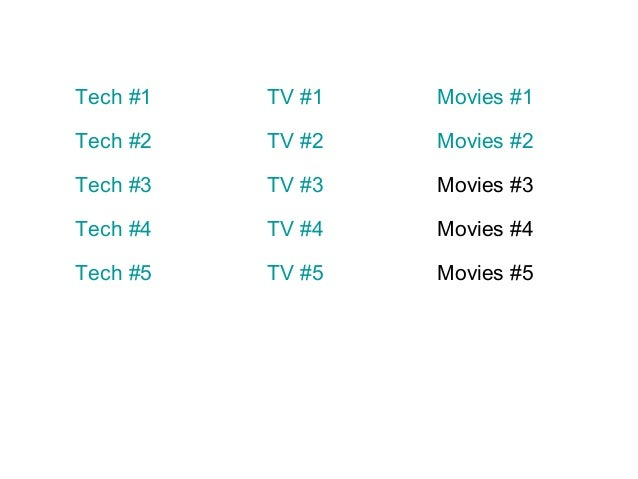 Tech #1  TV #1  Movies #1  Tech #2  TV #2  Movies #2  Tech #3  TV #3  Movies #3  Tech #4  TV #4  Movies #4  Tech #5  TV #5...