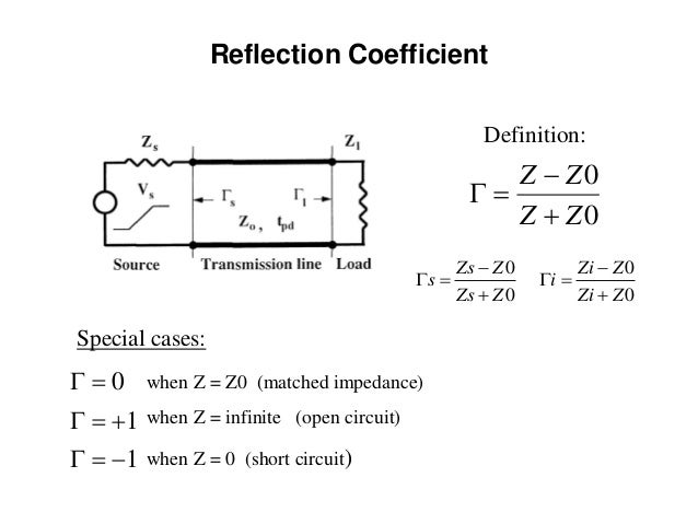 Reflection Coefficient Symbol Reflection Coefficient
