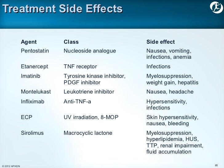 side effect of steroid inhaler