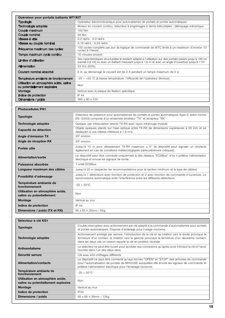 Opérateur pour portails battants WT1KITTypologie                            Opérateur électromécanique pour automatismes d...
