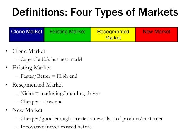 an analysis of the four major types of markets We check out the many different types of financial markets and how they domain of major international banks and of macroeconomic analysis and.