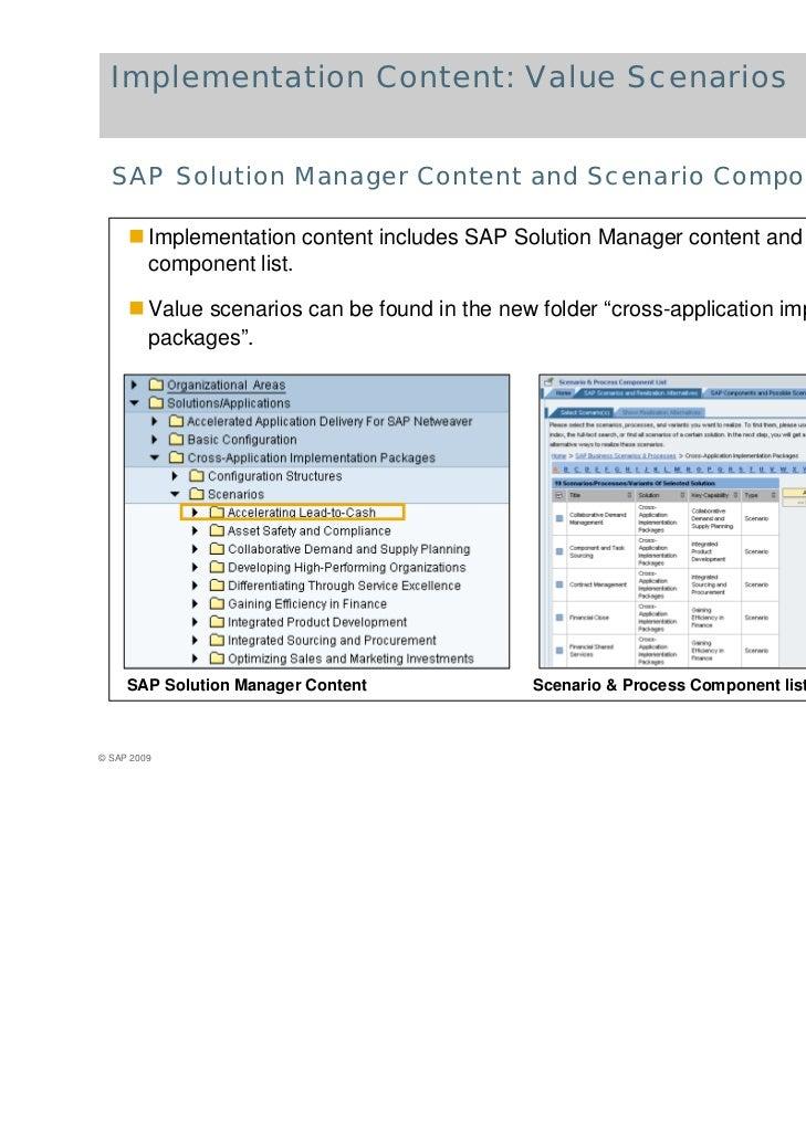 Mysap Business Suite Business Suite Upgrades 1 Sap