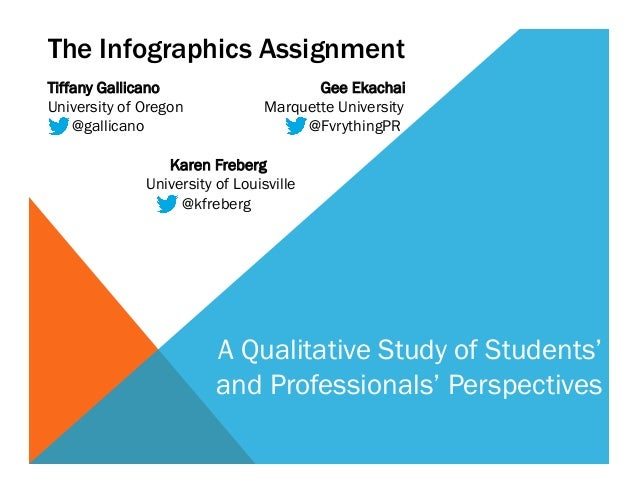 Teaching the Infographic Assignment (Slides from the AEJMC 2013 Conference)