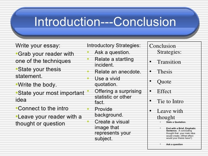 Is it better to introduce or conclude with a quote?