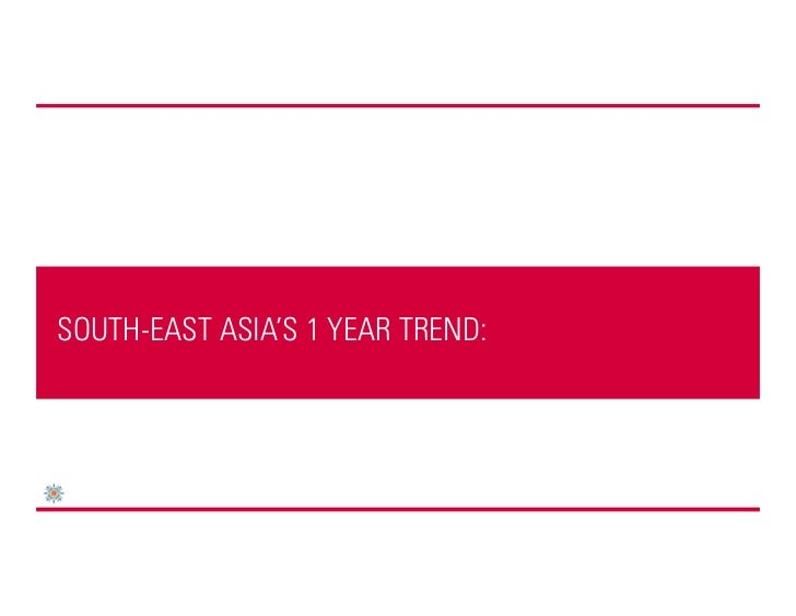 Consumer and Media Trends next 5 years (South East Asia)