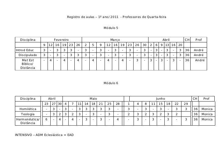 Registro de aulas – 1º ano/ 2011 - Professores de Quarta-feira                                                            ...
