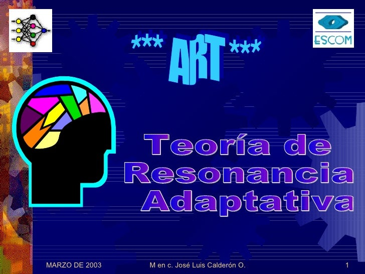 Teoría de Resonancia Adaptativa ART