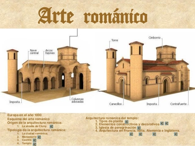 Arte románico Europa en el año 1000 Esquema del arte románico Origen de la arquitectura románica: 1. La abadía de Cluny. T...