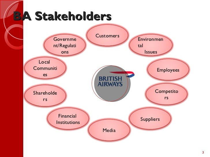 illustrate the stakeholders relationship with each other