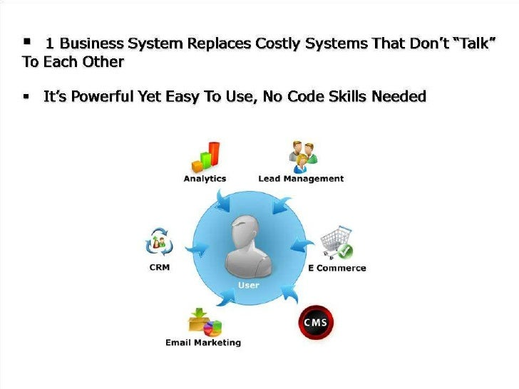 1 business system shorter