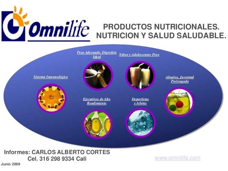 PRODUCTOS NUTRICIONALES.<br />NUTRICION Y SALUD SALUDABLE.<br />Peso Adecuado, Digestión Ideal <br />Niños y Adolescentes ...