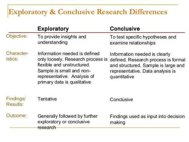 qualitative primary research