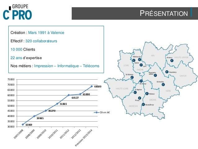 PRÉSENTATION Création : Mars 1991 à Valence Effectif : 320 collaborateurs 10 000 Clients 22 ans d'expertise Nos métiers : ...