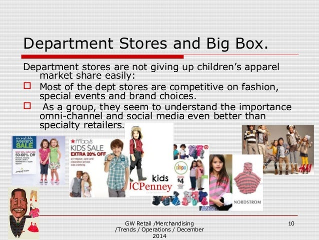 Market Market Department Store Department Stores Are Not