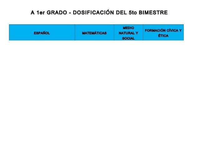 1er grado   bloque 5 - dosificación de competencias