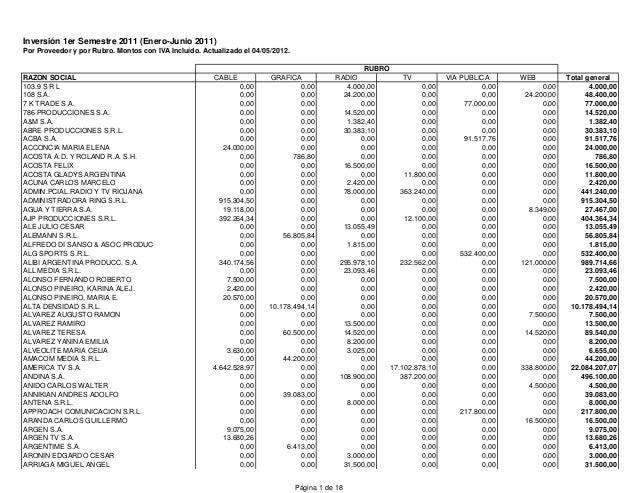Inversión 1er Semestre 2011 (Enero-Junio 2011) Por Proveedor y por Rubro. Montos con IVA Incluído. Actualizado el 04/05/20...