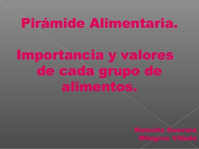Pirámide Alimentaria. Importancia y valores de cada grupo de alimentos. Natasha Guevara Milagros Villada