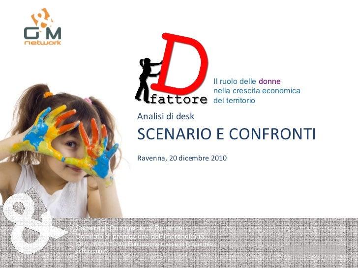 Camera di Commercio di Ravenna Comitato di promozione dell'imprenditoria con il contributo della  Fondazione Cassa di Risp...