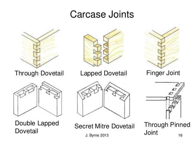 furniture joints student