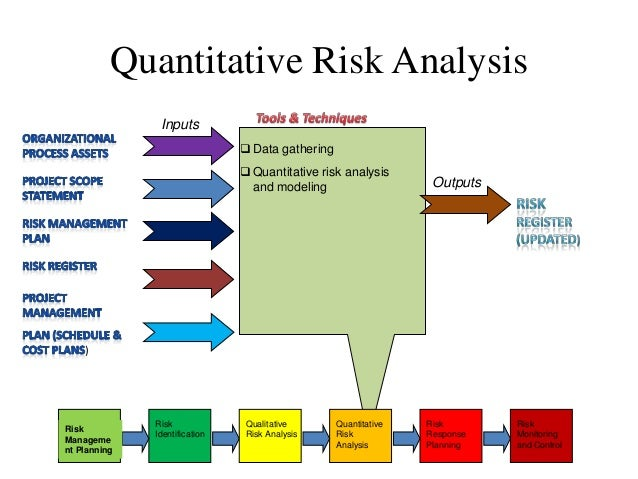 risk analysis and risk management pdf