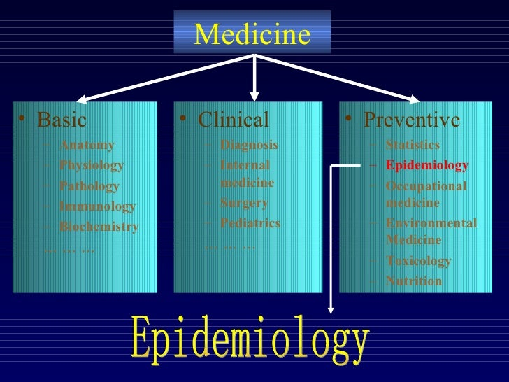 1 introduction of epidmiology