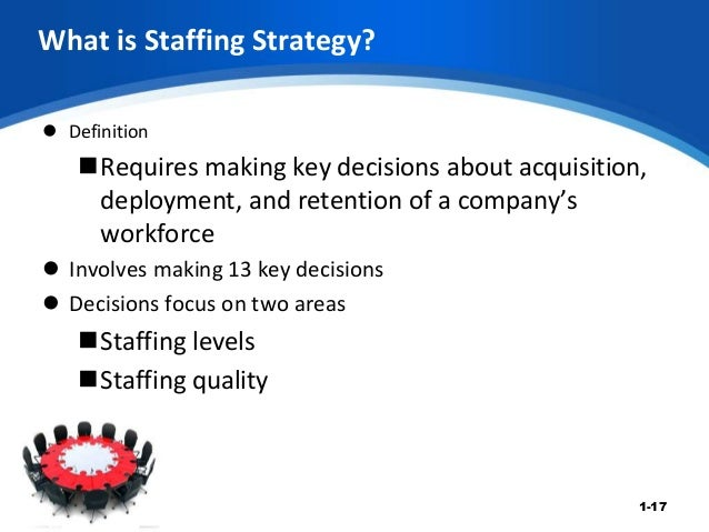 13 strategic staffing decisions Why is it important for the organization to view all components of staffing (recruitment, selection, and employment) from the perspective of the job applicant 2 are some of the 13 strategic staffing decisions more important than others.
