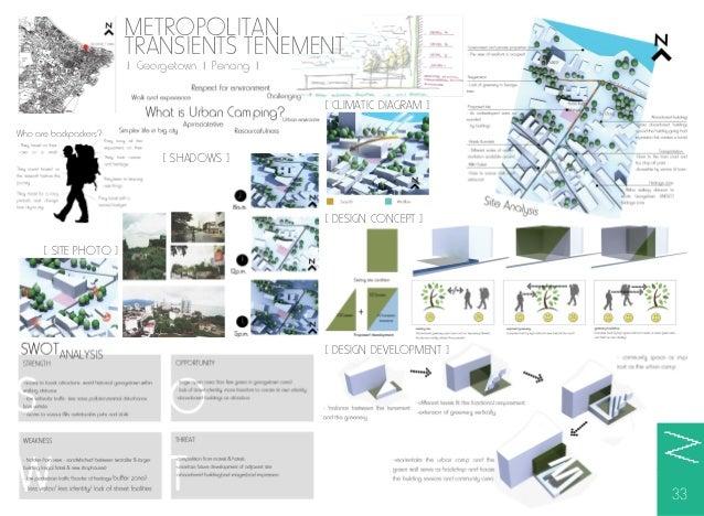 Jf lau architecture portfolio for Architecture zoning