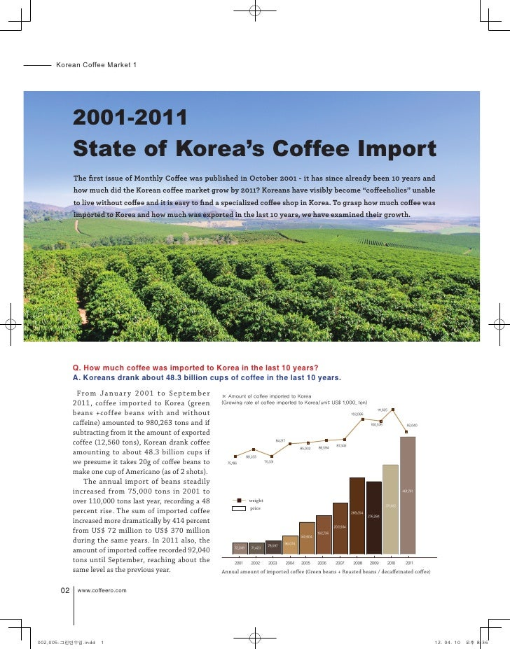 Korean Coffee Market 1            2001-2011            State of Korea's Coffee Import            The first issue of Monthl...