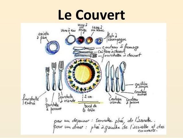 Vocabulaire de la cuisine 28 images vocabulaire dans for Arte tv cuisine des terroirs