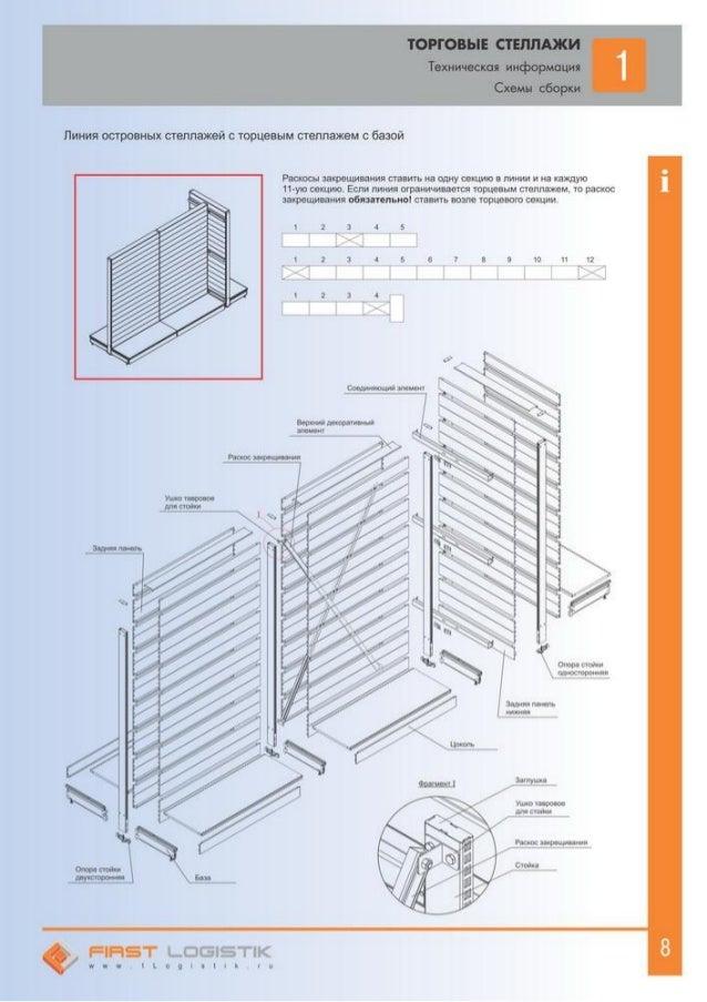 информация Схемы сборки