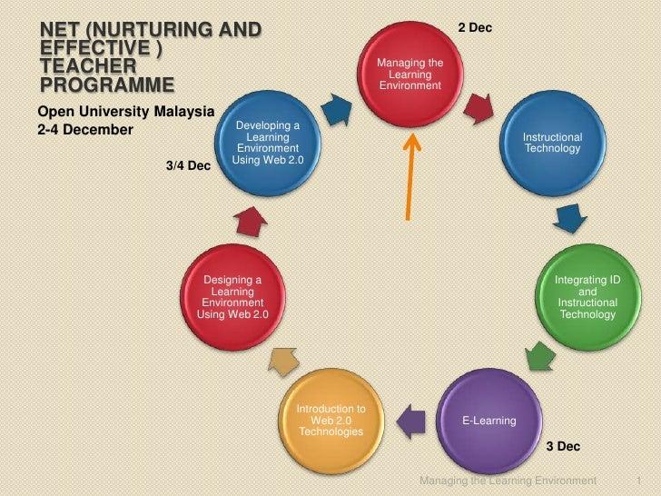 NET (Nurturing and Effective )Teacher programme<br />2 Dec<br />Open University Malaysia<br />2-4 December<br />3/4 Dec<br...