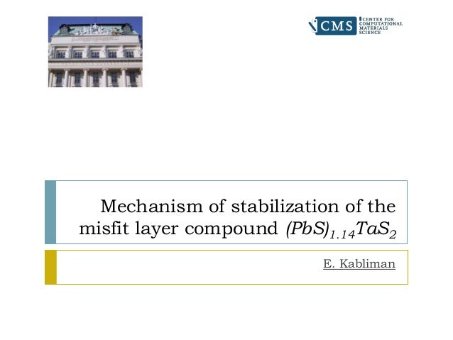 Mechanism of stabilization of the misfit layer compound (PbS)1.14TaS2 E. Kabliman