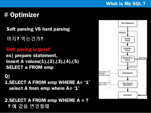 What is My SQL ?  # Optimizer Soft parsing VS hard parsing 머지? 먹는건가? Soft pasing is good! ex) prepare statement, Insert A ...