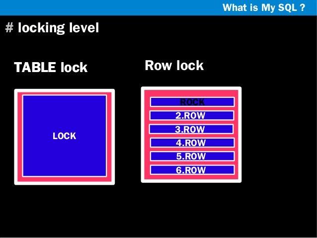 What is My SQL ?  # locking level TABLE lock  LOCK  Row lock ROCK 2.ROW 3.ROW 4.ROW 5.ROW 6.ROW