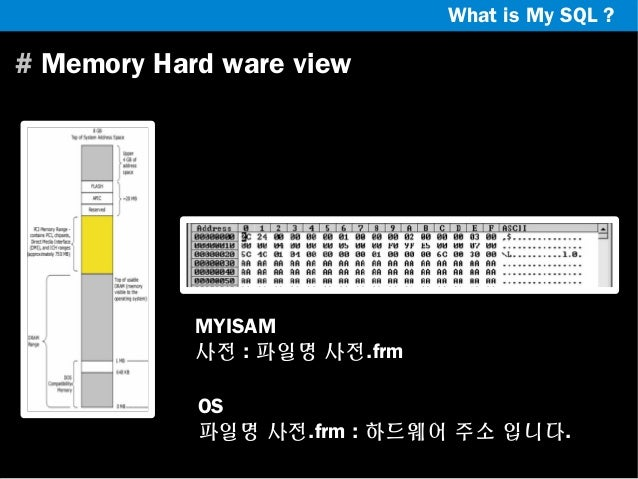 What is My SQL ?  # Memory Hard ware view  MYISAM 사전 : 파일명 사전.frm OS 파일명 사전.frm : 하드웨어 주소 입니다.